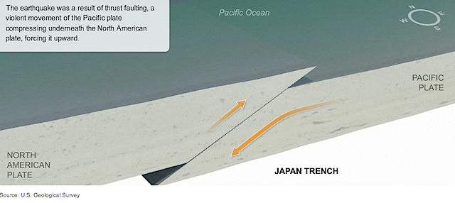 How Shifting Plates Caused the Japan Earthquake - Interactive Feature - NYTimes.com.png