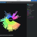 ハードディスクの容量可視化するアプリ「DaisyDisk」