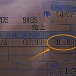 リッター200円台突破