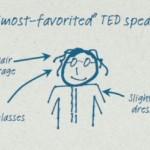 ウケるTED Talkをするための、究極のプレゼン指南。