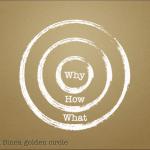 [TED] サイモン シネック: 優れたリーダーはどうやって行動を促すか