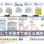プレゼンテーションシンキング(プレゼン思考)講座 2015〜後編